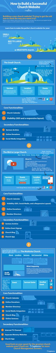 fundraising infographic & data How to Build a Successful Church Website Infographic Description Make your church website just a tiny bit more awesome than Church Ministry, Ministry Ideas, Youth Ministry, Church Outreach, Church Fellowship, Church Stage Design, Software, Web Design, Church Activities