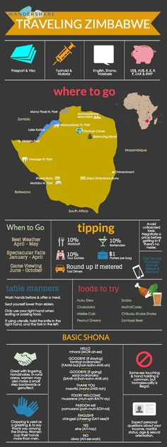Zimbabwe Travel Cheat Sheet; Sign up at www.wandershare.com for high-res images.
