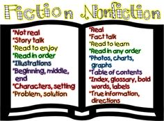 First Grade Wow: Fiction and Nonfiction compare anchor chart