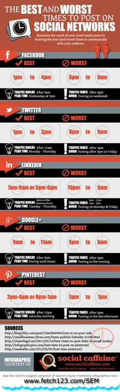 The Best (And Worst) Times To Post To Twitter, Facebook, Pinterest, And Google+ [INFOGRAPHIC] - from Social Caffeine (via AllTwitter 9-12-2012)
