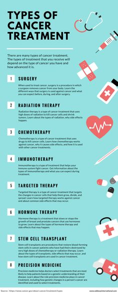Learn about the different types of cancer treatment available.   - Surgery - Radiation Therapy - Chemotherapy - Immunotherapy - Targeted Therapy - Hormone Therapy - Stem Cell Transplant - Precision Medicine  To know about medicines visit Oddway International.