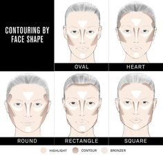 Contouring by Face Shape! Easy to follow...