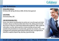 Chirag Ray   Digital Marketing Specialist at Collabera   LinkedIn