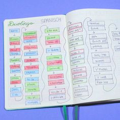Bullet journal , bujo, duolingo. Studyblr, language ...