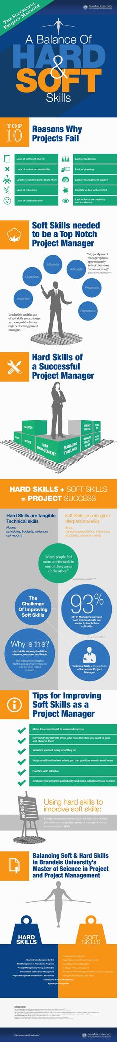 The Hard & Soft Skills Needed for Successful Project Management by andrewdeen14 via slideshare