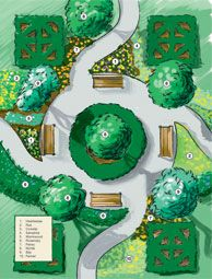 A Shakespeare-themed garden is based on an axial design and can contain plants mentioned in the author's works.