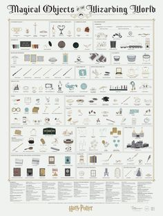 ★ Magical Objects of The Wizarding World ★