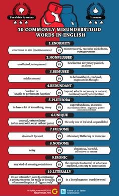 10 Most Commonly Misunderstood Words in English. Both good to know in case they come up while you are actually interpreting a lecture or that you, yourself may get caught up on one.