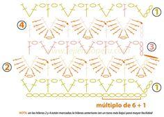 Crochet Crocodile Stitch Multiple 6 + 1 - Chart #crocodilestitch #crocodilecrochet #crocodilecraft