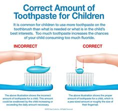 The correct amount of toothpaste for children #dentalcare #smile #oralhealth