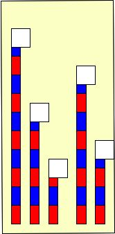 Montessori - Mathematics - Numbers through ten - Number Rods and Cards