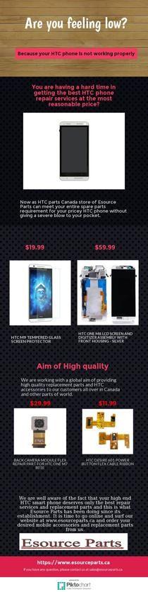 htc parts Canada | htc phone repair | htc accessor | Piktochart Infographic Editor