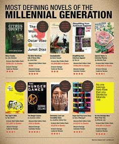 The 10 Most Defining Novels of the Millennial Generation - OEDB.org