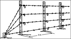 052-195-3066 (SL3) - Direct Construction of Nonexplosive Obstacles (ArmyStudyGuide.com)
