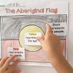 What has your school got planned for NAIDOC Week? This Aboriginal flag activity is one of the nine lesson ideas found in our Kinder NAIDOC Pack. ~ Rainbow Sky Creations ~
