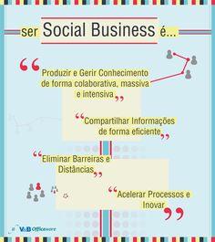Uma empresa Social é aquela que tem a capacidade de produzir conhecimento de forma colaborativa e massificada, eliminar barreiras de comunicação, acelerar processos, inovar e se aproximar de seus clientes, parceiros e fornecedores.  Para saber mais sobre como se tornar um Social Business, entre em contato conosco!