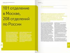 Bank of Moscow Annual Report
