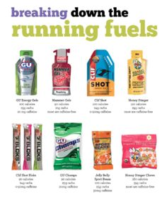 Training for a marathon? Tips to stay fueled and hydrated.