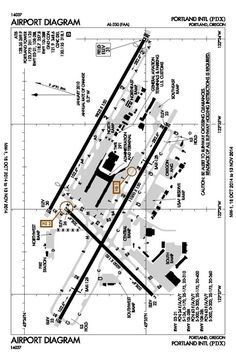 Airport Runway Layout Diagrams Airports With Or More Runways - Airport lighting diagram