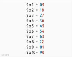 9Astuces mathématiques que tun'as pas apprises àl'école