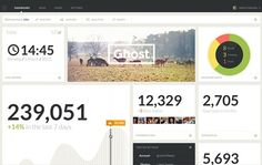 Ghost - A Highly Anticipated And Intuitive Node.js Blog Platform