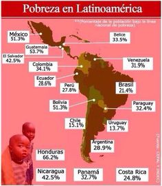 Pobreza en Latinoamerica @mandi1608 @chowak65 @santamariacazan @Jan_Herzog @ElFinanciero_Mx @AHelenenis @LunaEva7 un ojo! pic.twitter.com/TbuHVyPd1C