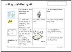 Joyful Learning In KC: Writing Workshop Goals Writing Goals, Work On Writing, Writing Lessons, Writing Resources, Teaching Writing, Writing Activities, Writing Ideas, Writing Guide, Reading Strategies