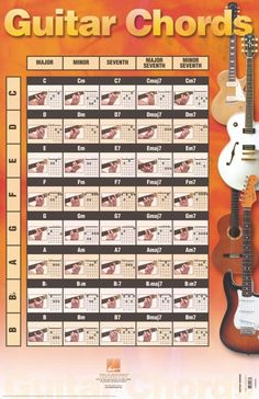 I think I need one of these for each of our guitar cases!  Guitar Chords Poster, $7.95 #WestMusic #InspireMyClassroom