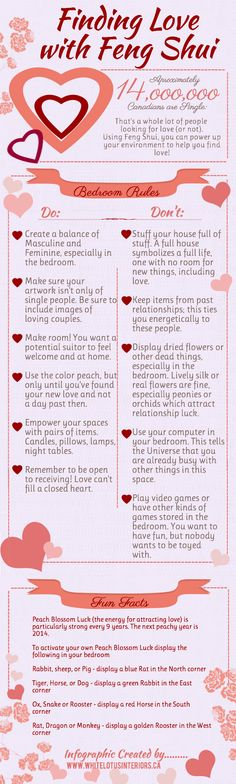 Finding Love with Feng Shui. #LivingFengShui