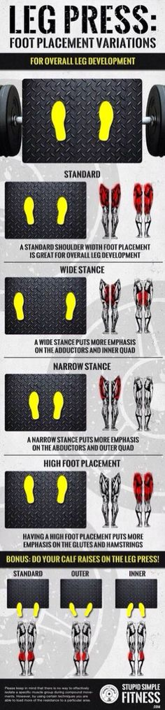 Paying close attn to foot position & angle is important for muscular development.