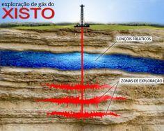 Pregopontocom Tudo: MPF em Alagoas e Sergipe obtém liminar que suspende exploração do gás xisto por FRACKINGMPF (Fraturamento hidráulico)...