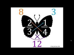 The Butterfly Method for Comparing, Adding and Subtracting Fractions