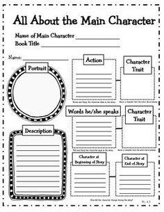 Editable Character Study Graphic Organizers {CC Aligned