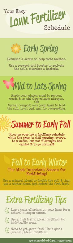 Pin and save our #Lawn Fertilizer Schedule to help you know what to feed your #grass every season to keep it green and healthy.