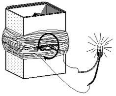 How to make an electrical generator without using any electricity.  How to create your own electricity.