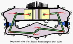 serpentine belt routing diagram picture for the gmc and dodge neon automatic transmission problems