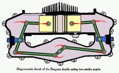 Basic Car Parts Diagram Car Parts Diagram Below are
