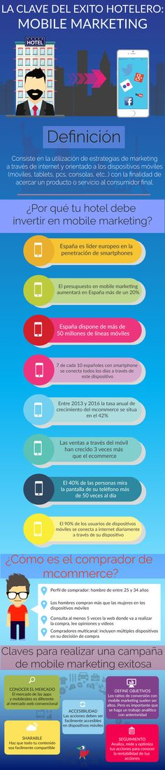 mobile marketing hoteles