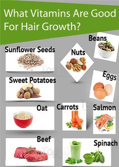 Facing some kind of hair growth problem? today I have something for you, here you will gonna find What Vitamins are Good For Hair Growth, find them all.