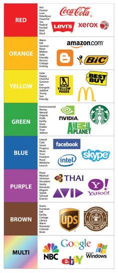 Un #guide des couleur utilisés pour la création d'un #logo