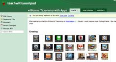 Blooms link  http://teachwithyouripad.wikispaces.com/Blooms+Taxonomy+with+Apps