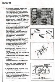 Estas três páginas explica como executar o vanizado nas máquinas Brother           Espero que sejam proveitosas para explicação da t...