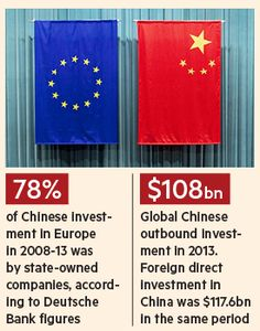 Chinese investors surged into EU at height of debt crisis - FT.com