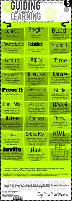 How can you help the learner? General guidelines