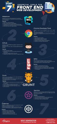 Top 7 Essential Tools For Front-End Web Development Design Websites, Web Design Tips, Design Blog, Design Trends, Design Ideas, Programming Tools, Computer Programming, Computer Coding, Computer Science
