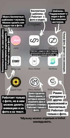 camera gear,camera settings,camera accessories,camera for beginners Photography Editing Apps, Good Photo Editing Apps, Photo Editing Vsco, Instagram Editing Apps, Instagram Blog, Creative Instagram Stories, Instagram Story Ideas, Mobile Photo, Photo Processing