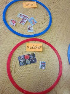 First Grade Fairytales; fiction non-fiction activity