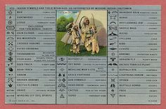 Native American Cherokee Indian Symbol | American Indian Symbols And Their Meanings Vintage Postcard Tattoo ...