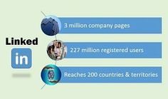 The 6-Step Guide on How to Join LinkedIn: http://socialmediaimpact.com/6-step-guide-on-how-to-join-linkedin/