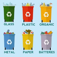 ClutterTroops Green Solutions assists clients go green during the de-cluttering & downsizing process & implements recycling systems in their homes. Paint Recycling, Recycling Bins, Recycle Cans, Reduce Reuse Recycle, Garbage Waste, Eco Kids, Earth Day Projects, Save Our Earth, Diy Crafts For Gifts